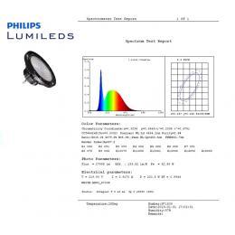 Campana LED UFO 200W Diodo Philips Luneox 3030 2D - Imagen 2